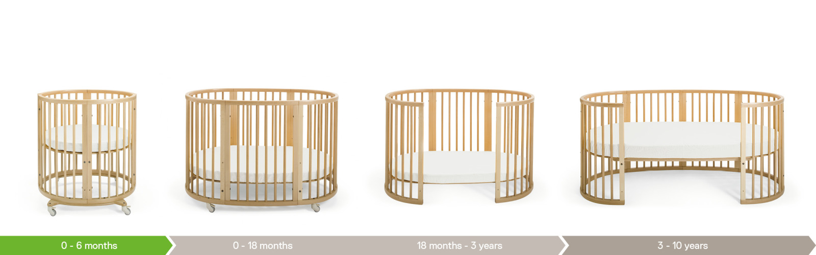 Stokke Sleepi Mini Extension Kit